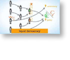 Direct Democracy Video: Direct Democracy [5 minute overview]